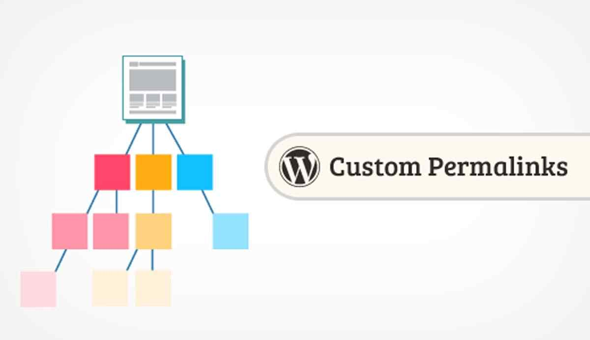 custom permalink wordpress
